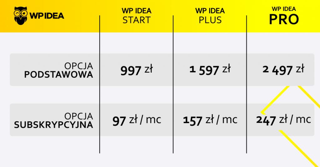 cennik wp idea